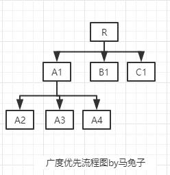 SEO入门到精通(三):搜索引擎介绍(工作原理)