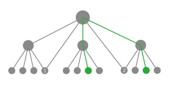 网站收录的方法及关键词排名策略分享(出logo技巧)